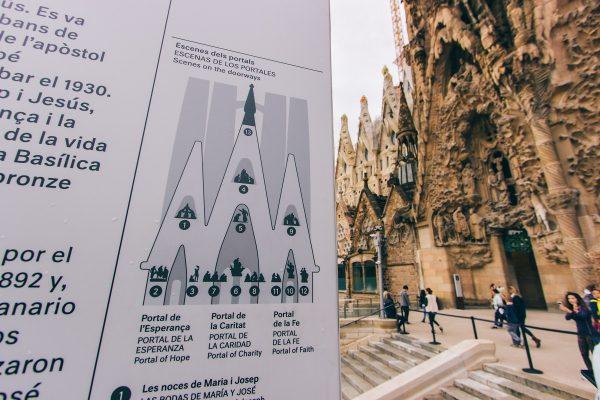 Informations durant la visite de la Sagrada Familia